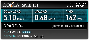 ipvanish-speedtest-uk-london